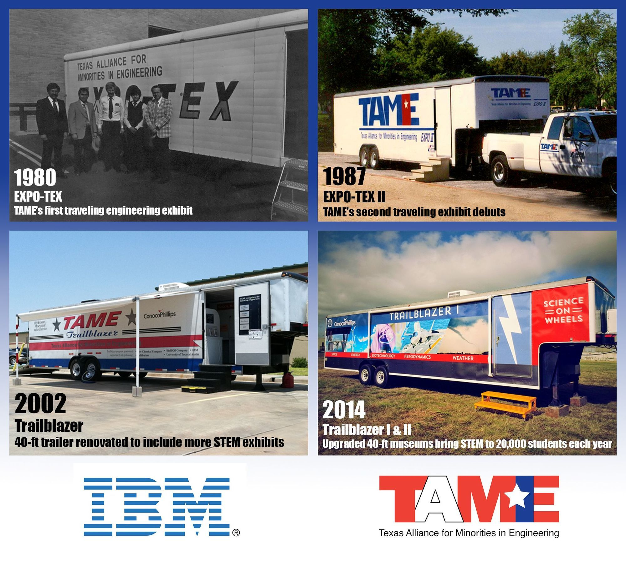 Since the 1970s, TAME Partner IBM has been helping launch students into STEM careers with programs like TAME's Trailblazer mobile science museums.